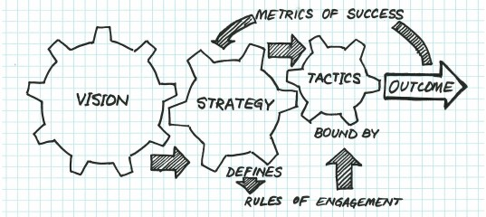 strategytactics01orig1