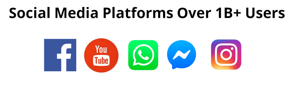 grouping of social media platforms