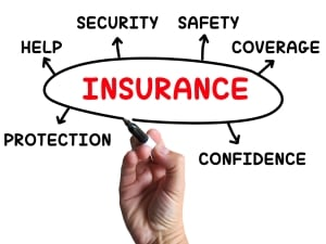 insurance is complicated
