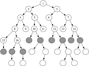 sgraph_br_new