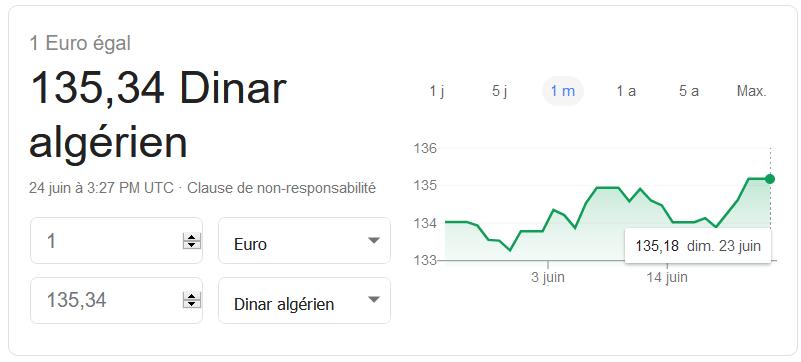 cours dinar 13%