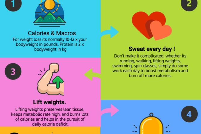 Bradford Gym Should I Weigh Myself Streamline Fitness