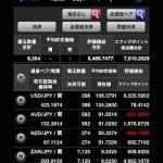 SBI FXトレードのスワップポイントが7,000円を突破