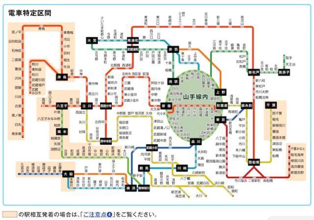 JR東日本 電車特定区間