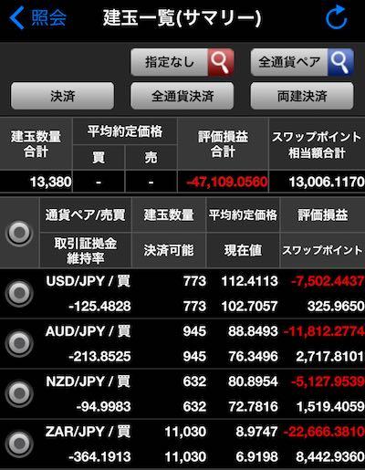 SBI FX スワップポイント13000円.jpg
