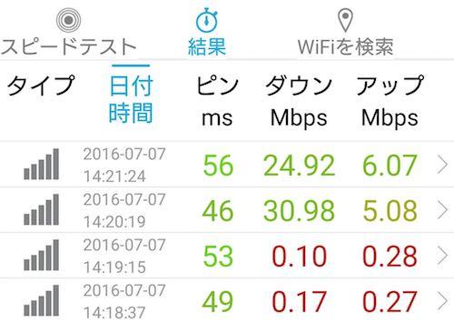 mineo auプラン 通信速度ベンチマーク.jpg