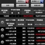 SBI FXトレードのスワップポイントが14,000円を突破