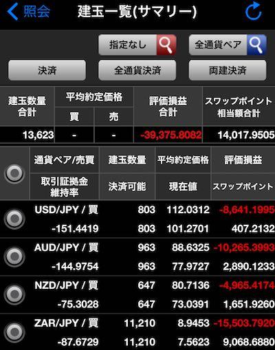 SBI FX スワップポイント14000円.jpg