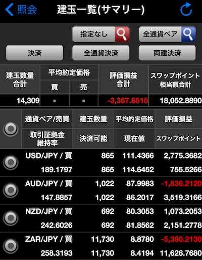 SBI FX スワップポイント18000円