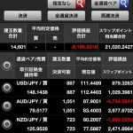 SBI FXトレードのスワップポイントが21,000円を突破
