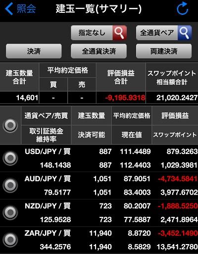 SBI FX スワップポイント21000円.jpg