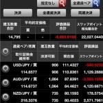 SBI FXトレードのスワップポイントが22,000円を突破