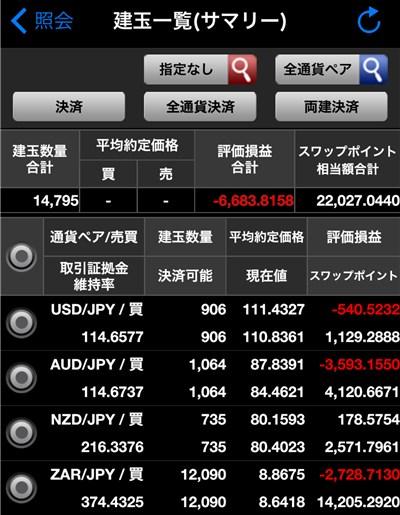 SBI FX スワップポイント22000円.jpg