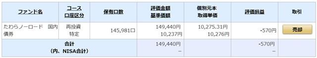 ジャパンネット銀行 投信積立 売却注文.jpg