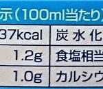 安い低脂肪乳は栄養価が想像以上に低かった