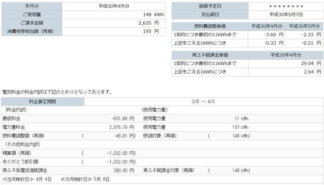 電気料金内訳明細書