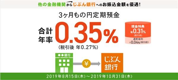 振込みで優遇!円定期預金キャンペーン