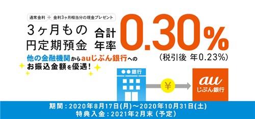 auじぶん銀行 振込みで優遇!円定期預金キャンペーン