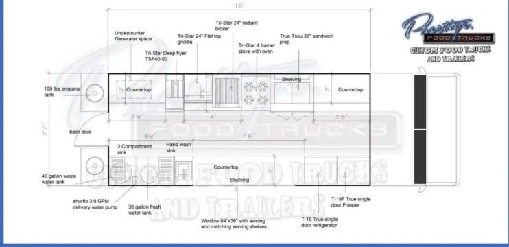 Food truck layout - food truck layout plans - Food truck equipment layout