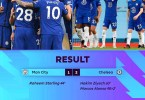 Manchester City 1-2 Chelsea - Goal Highlights [DOWNLOAD VIDEO]