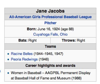jane-jacobs-pitcher