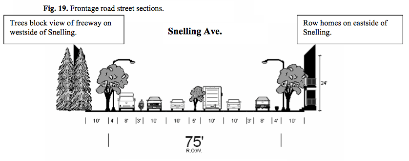 A hypothetical cross-section of Snelling at I-94 from a student Land Bridge project, 2004 http://nexus.umn.edu/Courses/Cases/PA8202/S2004/LandBridges/LB-SnellingPascal.pdf