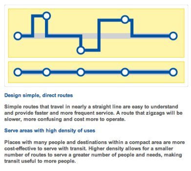The Bus Complexity Tradeoff | streets mn