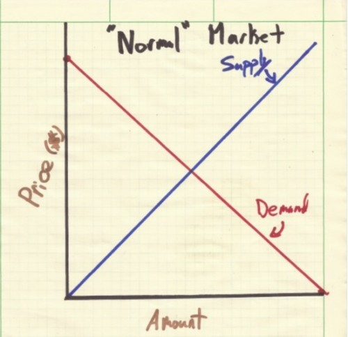 EconomicParking1