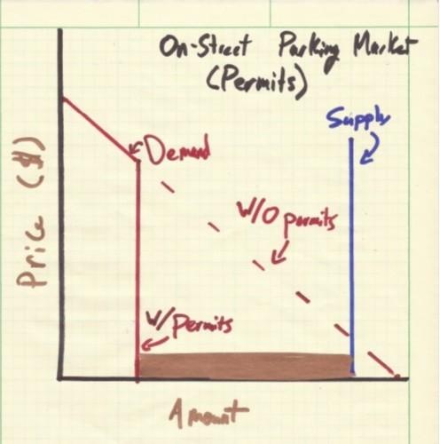 EconomicParking4