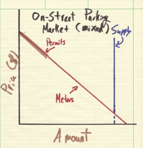 EconomicParking6