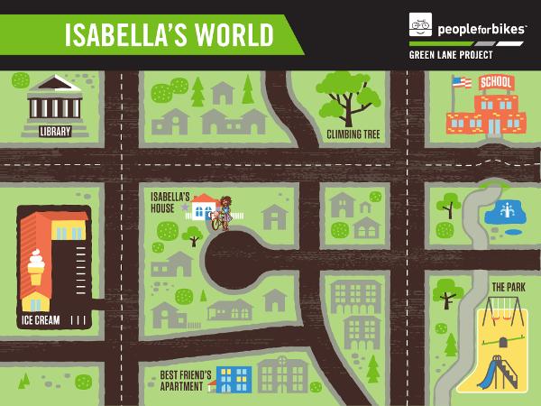 IsabellasWorld