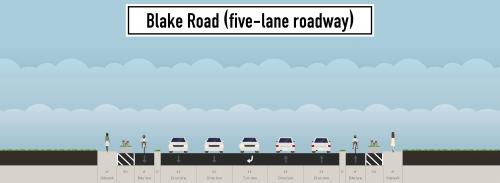 The five-lane option for Blake Road