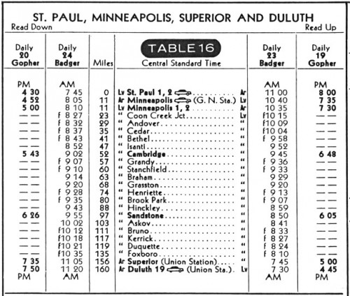 Timetable of Great Northern trains to Duluth from 1966.
