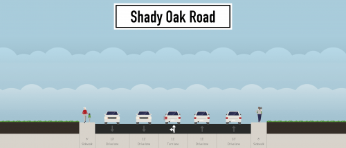Officials have very different visions for Shady Oak Road and Blake Road, but their designs are similar.