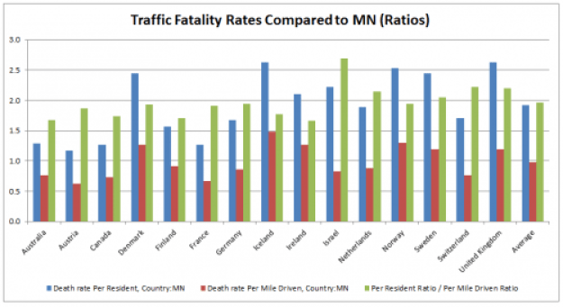 Fatality_Rate_CompareMN