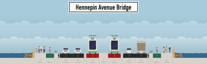 Proposed Hennepin Ave Bridge Layout