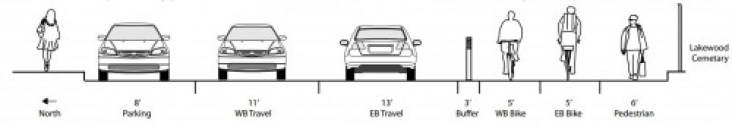 Cross section of the 36th St Bikeway