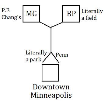 Bottineau Schematic