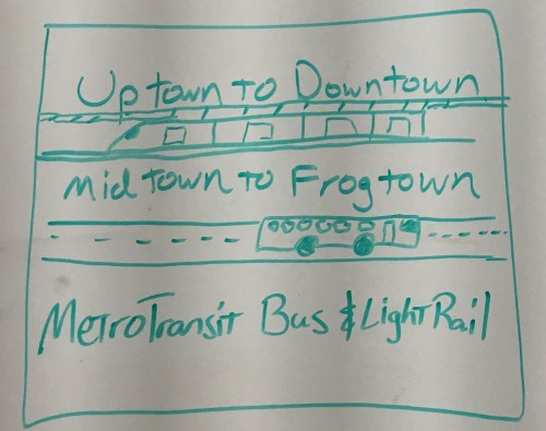 Midtown to Frogtown: MetroTransit Bus and Light Rail (Ben Manibog)