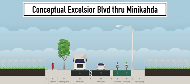 A proposal for a full rebuild of Excelsior Blvd through the Minikahda Club.