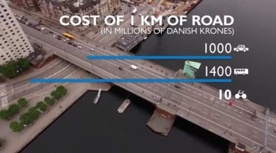 road-costs-comparison-denmark