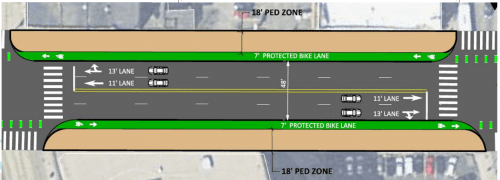Hennepin Avenue Reconstruct: Typical Concept