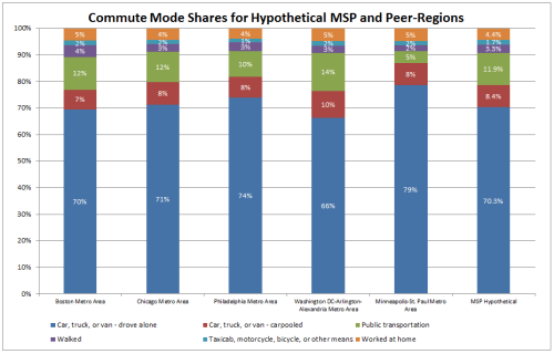 ACS 2014 data