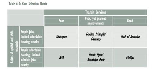 jobs-transit-report-matrix