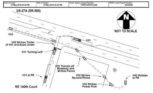 tesla-crash-police-report-diagram-superJumbo.jpg.650x0_q70_crop-smart