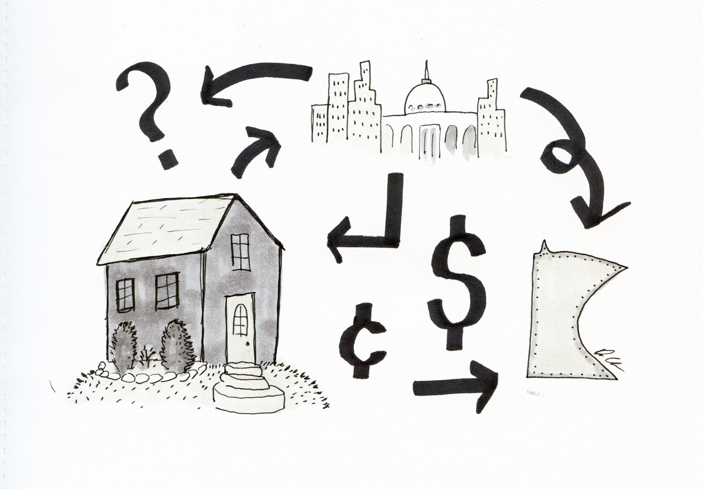 Minnesota Property Taxes Explained Part 1 What Are Property Taxes