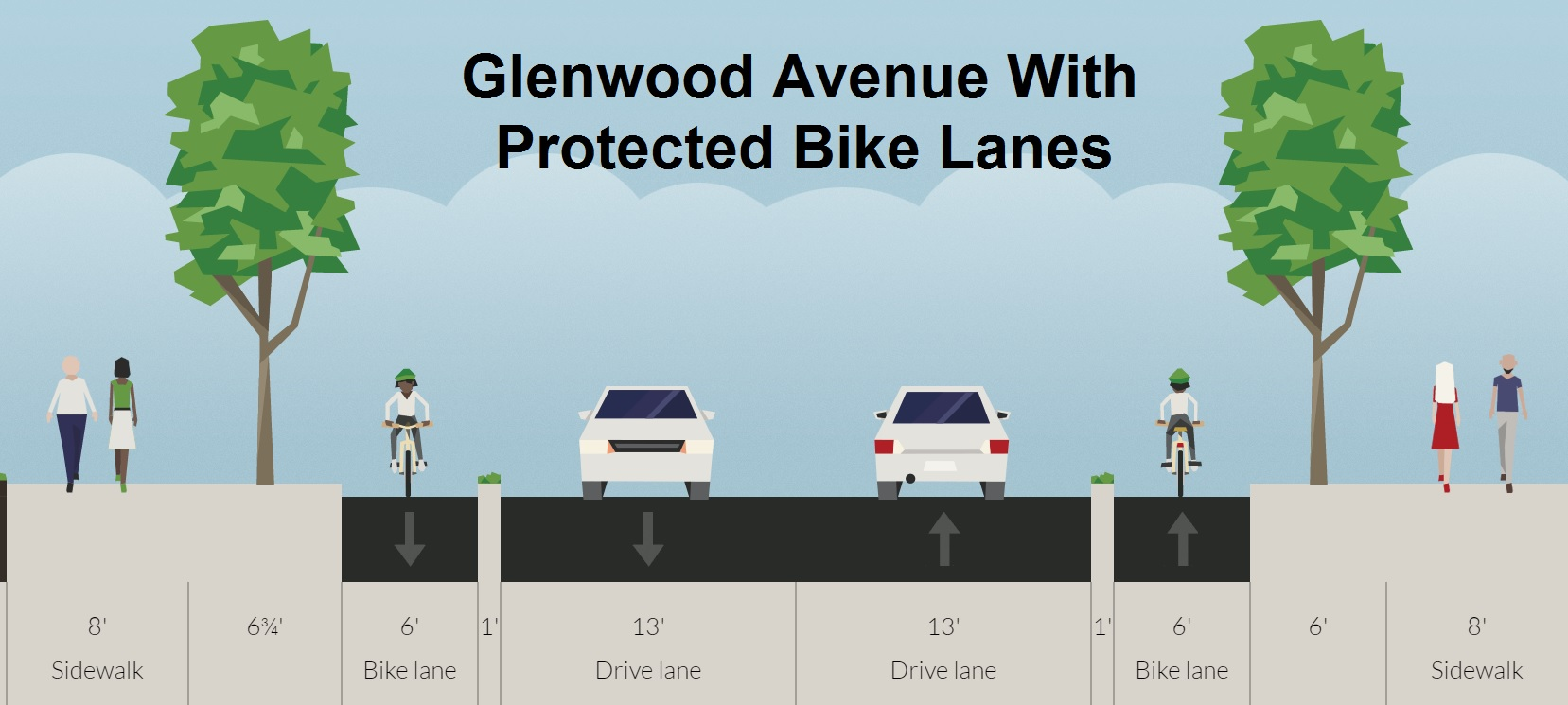 glenwood-ave-with-protected-bike-lanes-zoomed