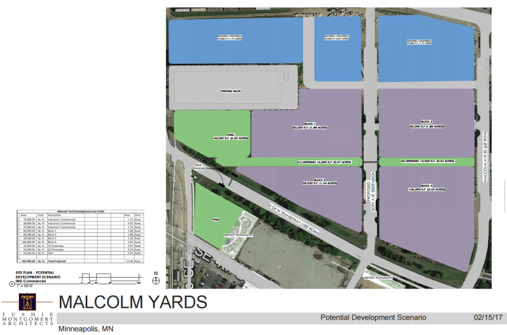 Potential New Development Zoning for Malcolm Yards