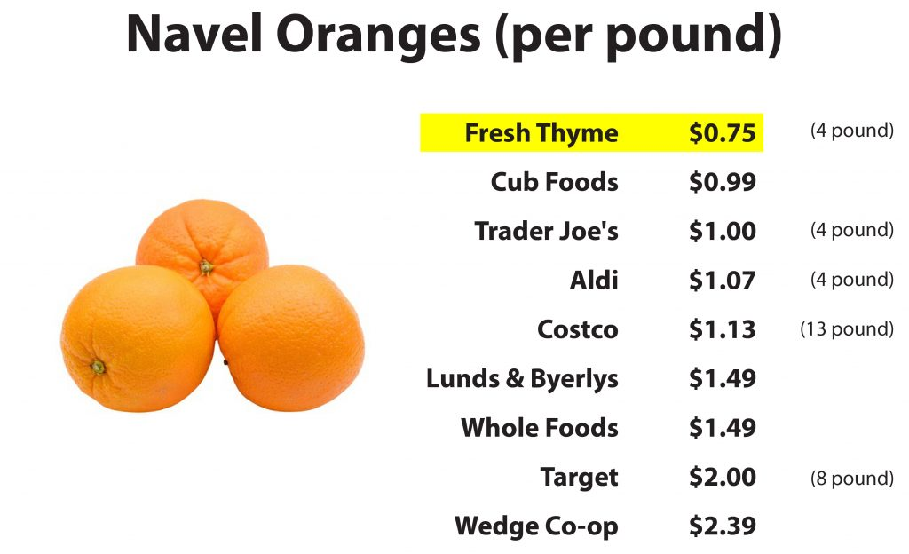Savvy Shopper Navel Oranges
