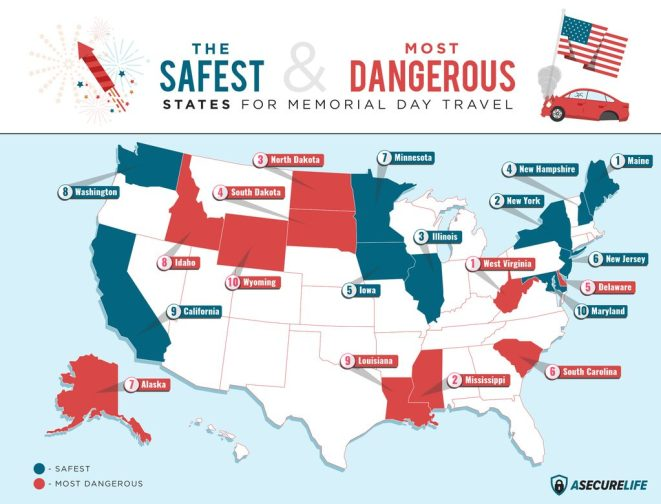 Safest States on Memorial Day